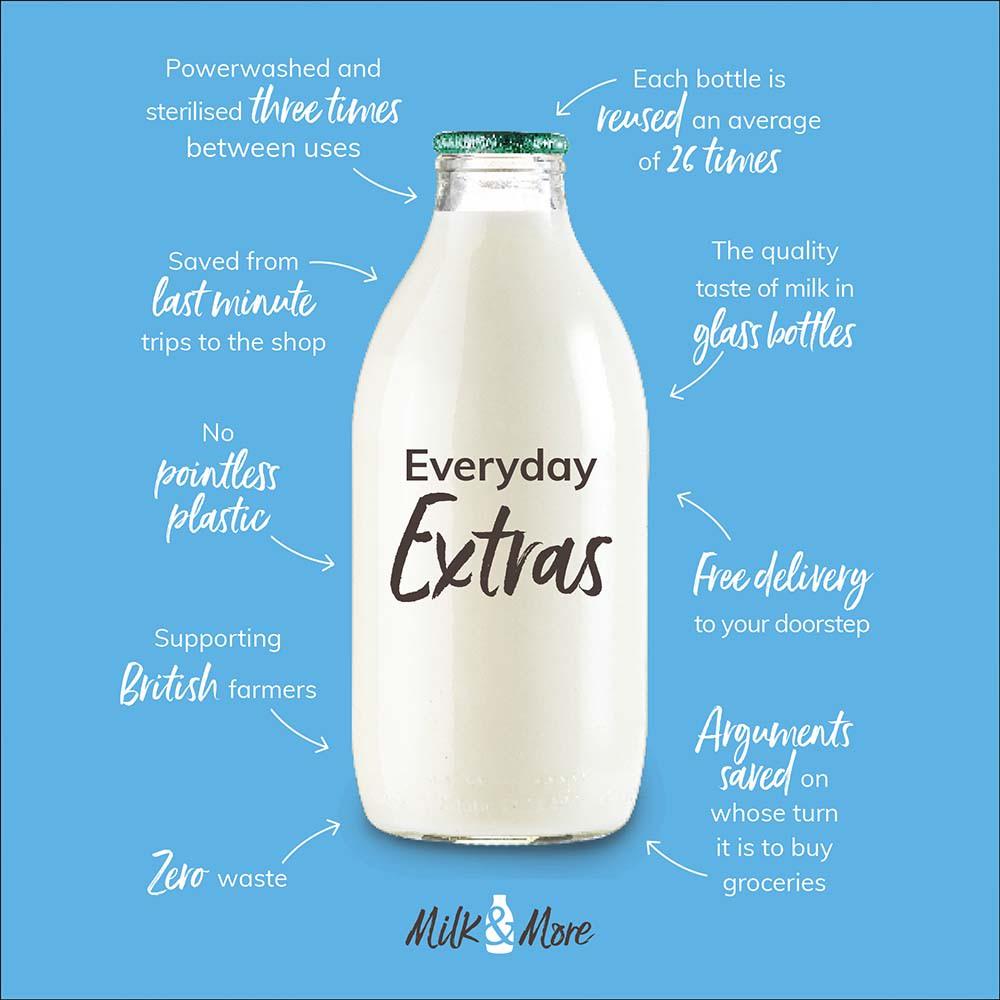 Milk & More Semi Skimmed Milk in Glass, 568ml, 1pt